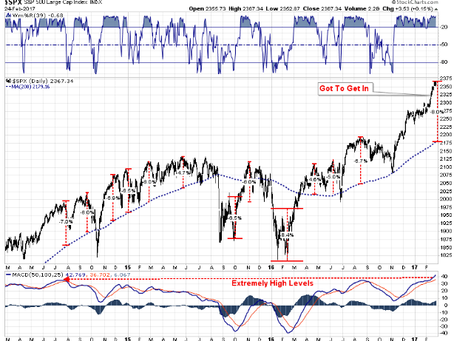 Stock Market: Reversion to Mean