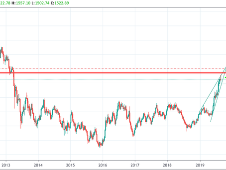 Gold Price Trading At 6 Years Highs, Correction Soon