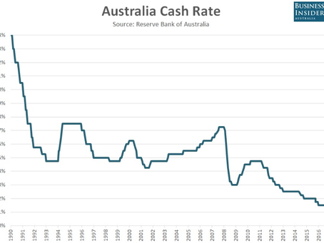 Reserve Bank of Australia Rate Decision, $AUDUSD