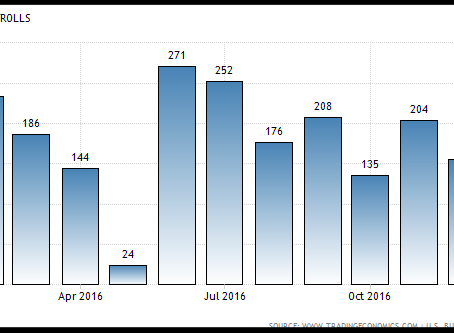 The Week of Central Banks and U.S. NFP