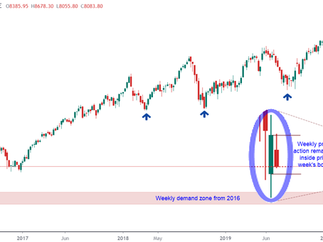 India Markets 06-Apr-2020: Worst May Not Be Over!