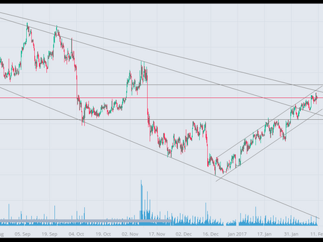 New Highs for Silver; Resistance ahead.