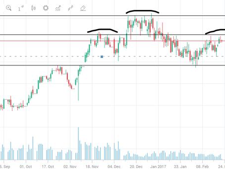 FOMC Feb minutes release, USD impact
