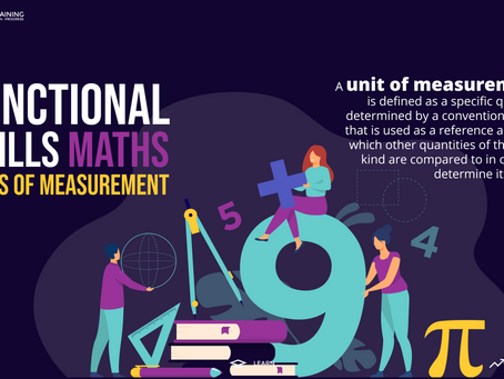 Microteach: Functional Skills Maths - Units of measurement