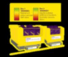 180822_DU_Microsite_SmartBinFlex_3_Lager