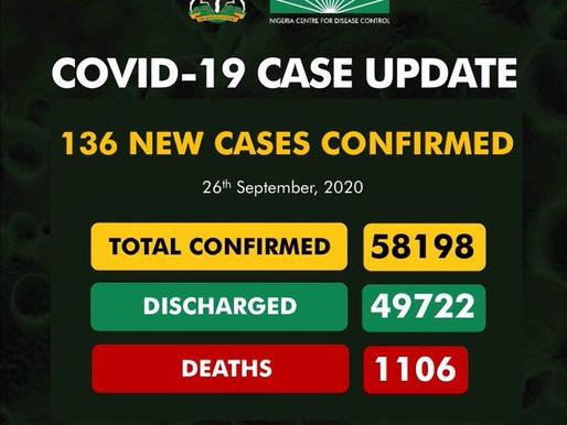 Nigeria's Covid-19 Board.