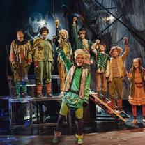 Peter Pan -musiikkinäytelmä (Kouvolan Teatteri)