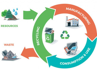 Circular Economy Package: EucoLight calls on the European Institutions to secure clear and binding e