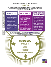 Vision Model PDF download