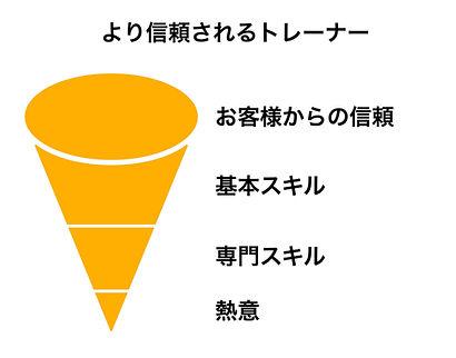 コンサルティング.jpg