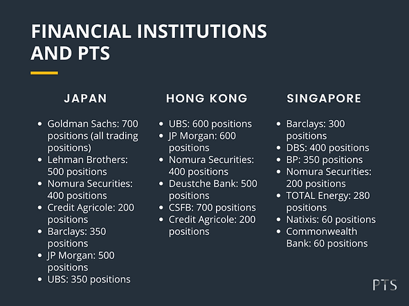Financial Institutions and PTS Singapore.png
