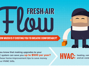 Get to Know your HVAC System