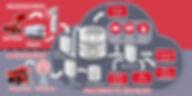 Mine Haulage Vehicle RFID Tracking System Diagram