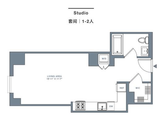 纽约租房户型及价格介绍-如何挑选适合自己的户型