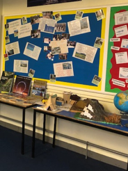 geography display
