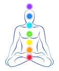 Imposition des mains sur les chakras