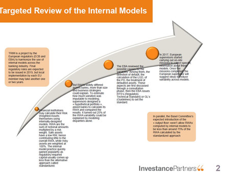 TRIM Targeted Review of the Internal Models