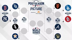 2021 MLB postseason preview; MVP, Cy Young award selections