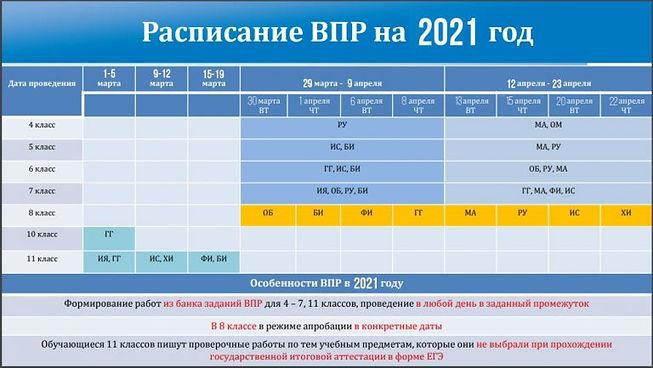 raspisanie-vpr-na-2020-2021-uchebnyj-god