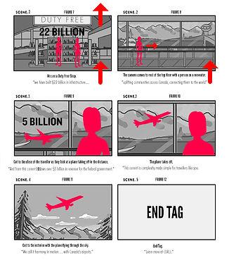CAC-Storyboard-V3-pg2.jpg