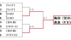 「第26回宮丘カップトーナメント大会」女子B級ダブルス結果。
