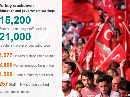 Petition—The War on Academics in Turkey