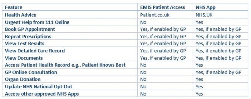 Patient Access.jpg