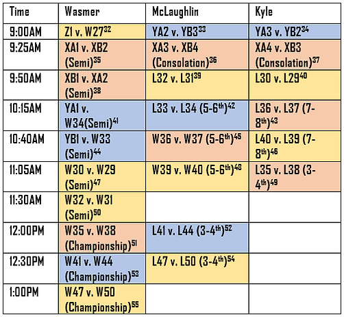 Schedule Day 2.PNG