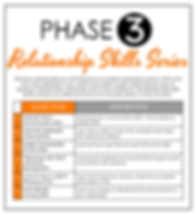 Relationship Skills Series Course List (