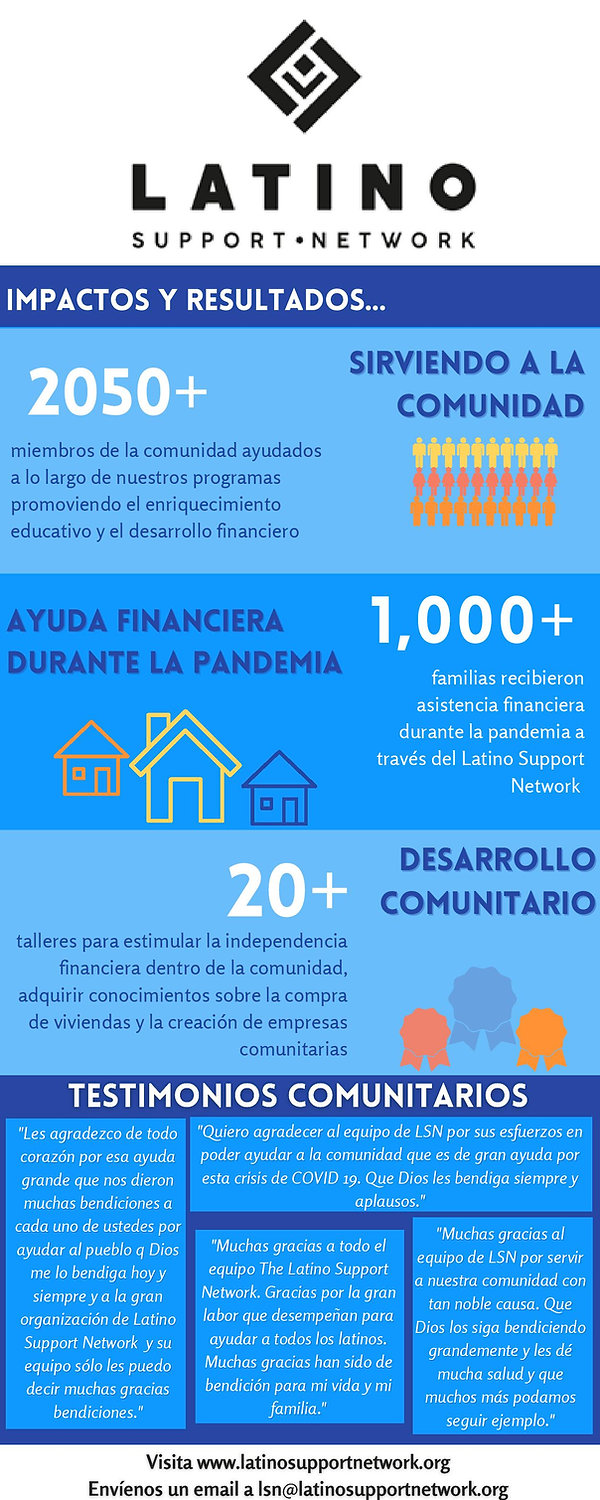 LSN INFOGRAPHIC BILINGUAL-pages-1-page-0