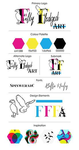 Fully Fledged Branding-Board.jpg