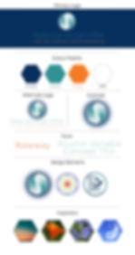 Branding-Board-RVM.jpg