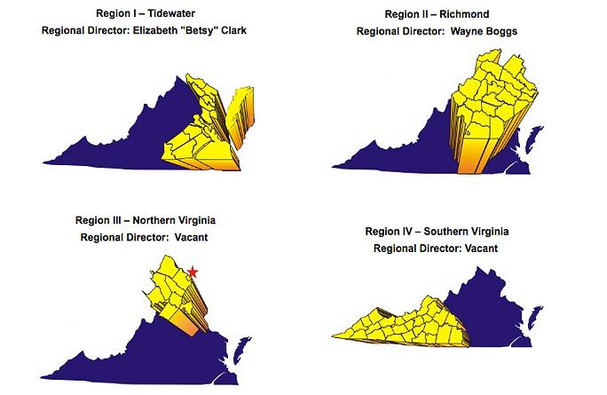 Membership regions