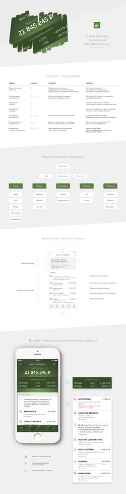iOS app - Test work