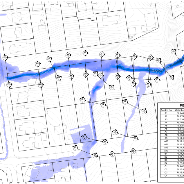 Flood assessment and modelling