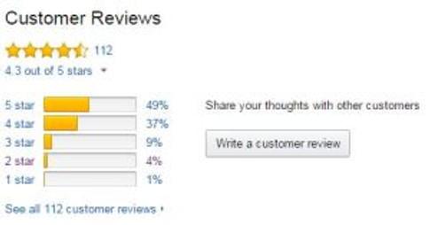 In Beginning Reviews