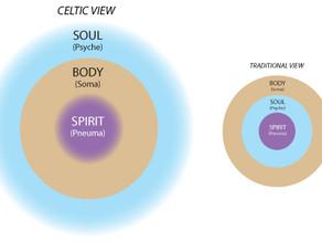 Understanding the relationship of body, soul, spirit ...
