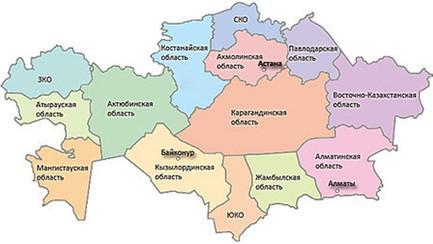 Детские общественные организации республики Казахстан
