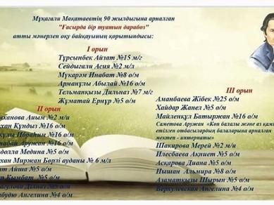 Мұқағали Мақатаевқа 90 жыл