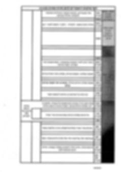 מזרח-תורכיה-כרונולוגיה-1.jpg
