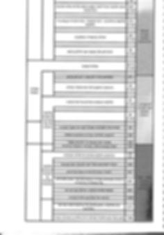 מזרח-תורכיה-כרונולוגיה-2(1).jpg