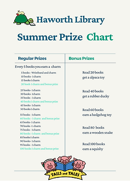 Summer Prize Chart 2021.png