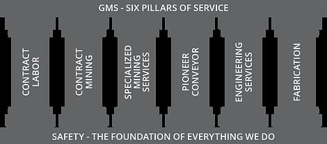 six_pillars.png