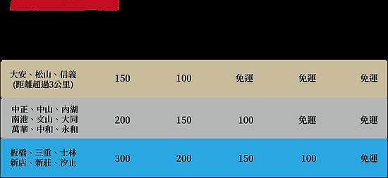 運費表_300dpi.png