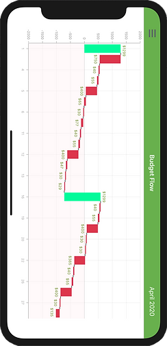 FLOWT App - iPhone 11 - Waterfall Chart