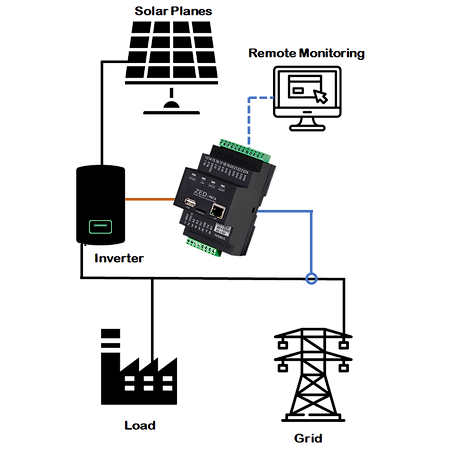 GRID CONNECTION .png