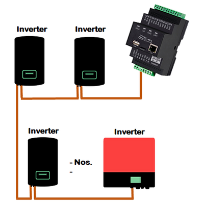 multiple inverters.png