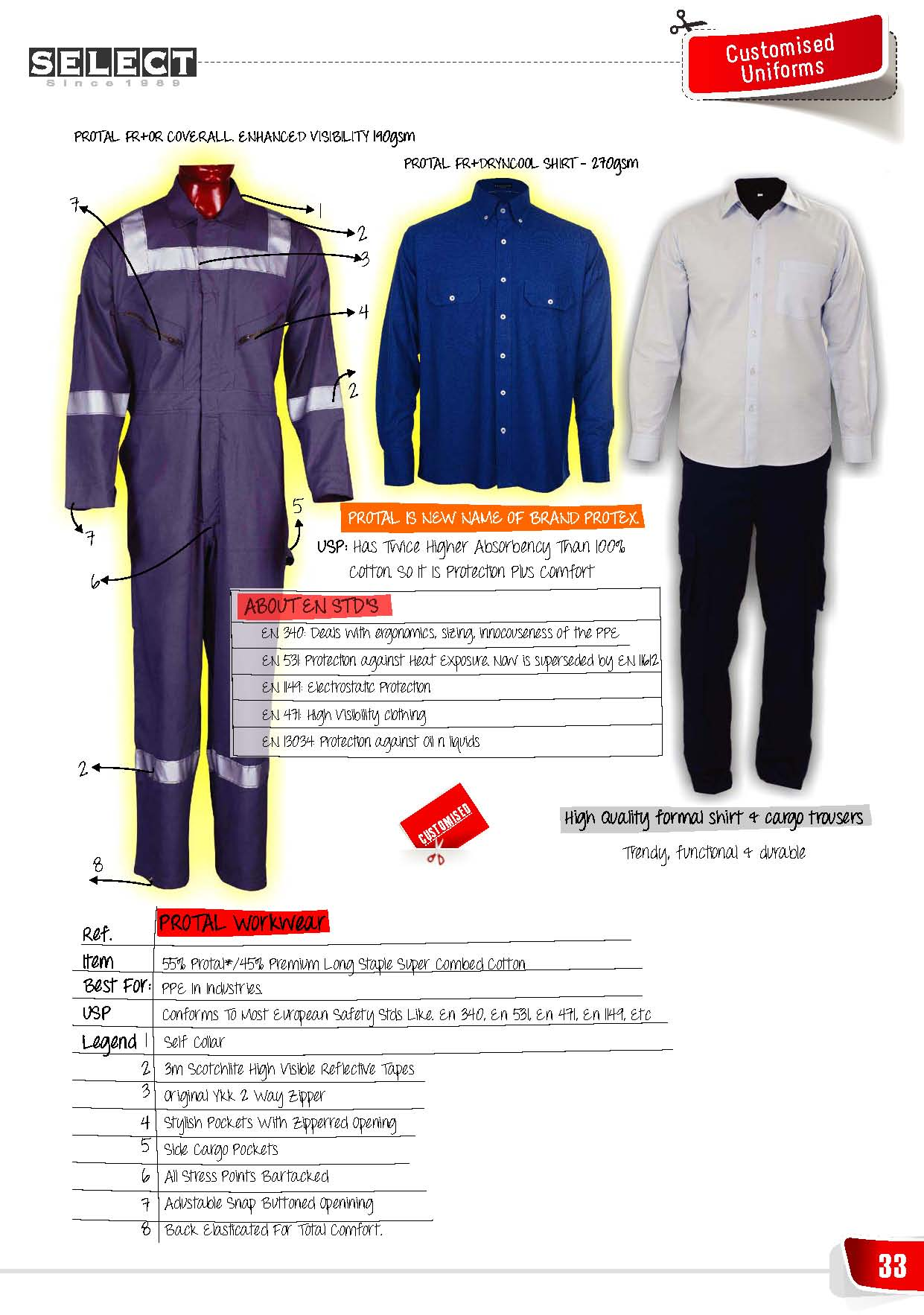 Stain resistant Coverall