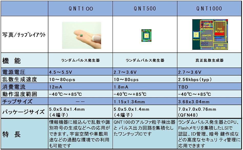 QNTシリーズ.jpg