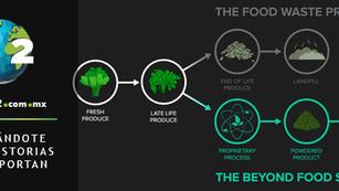 Startup Beyond Food recauda $1 millón de dólares en ronda inicial